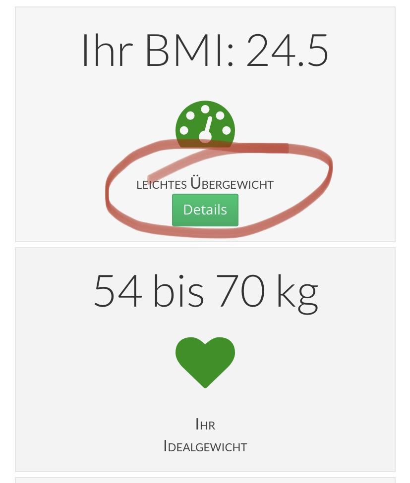 Frau 5 bmi 24 BMI Tabelle